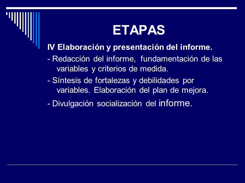 ETAPAS IV Elaboración y presentación del informe. - Redacción del informe, fundamentación de las variables y criterios de medida. - Síntesis de fortal