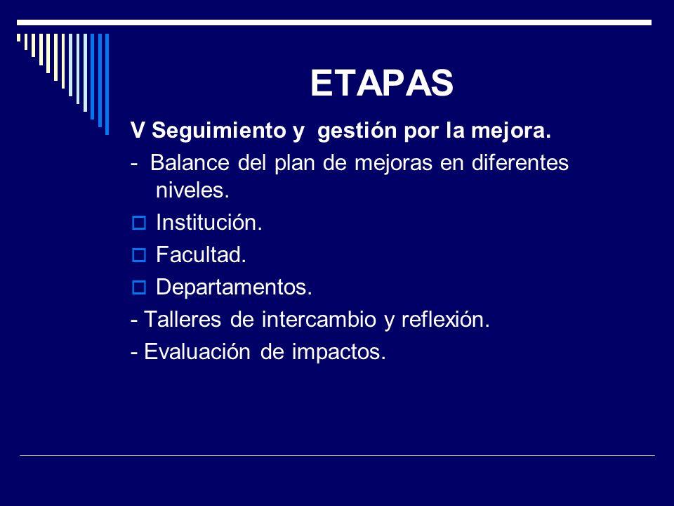 ETAPAS V Seguimiento y gestión por la mejora. - Balance del plan de mejoras en diferentes niveles. Institución. Facultad. Departamentos. - Talleres de