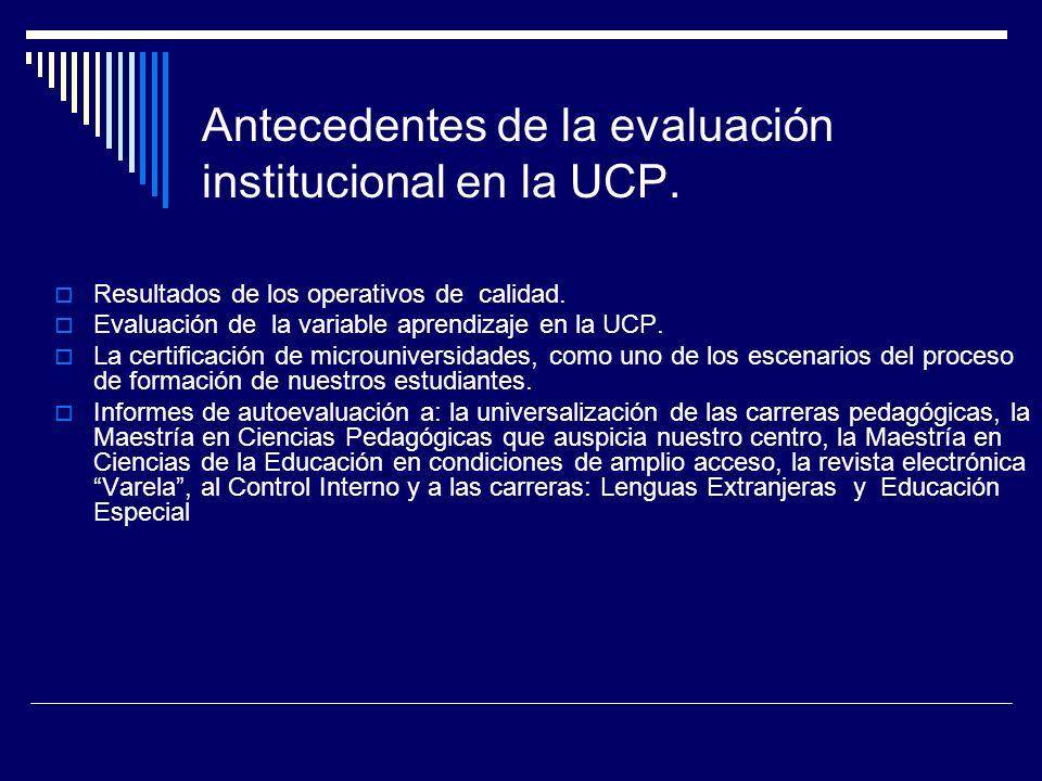 Antecedentes de la evaluación institucional en la UCP. Resultados de los operativos de calidad. Evaluación de la variable aprendizaje en la UCP. La ce