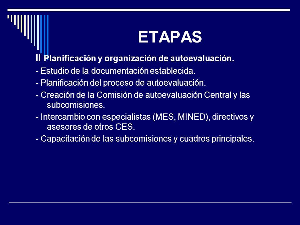 ETAPAS II Planificación y organización de autoevaluación. - Estudio de la documentación establecida. - Planificación del proceso de autoevaluación. -