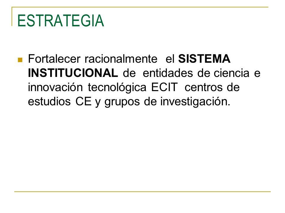 ESTRATEGIA Fortalecer racionalmente el SISTEMA INSTITUCIONAL de entidades de ciencia e innovación tecnológica ECIT centros de estudios CE y grupos de