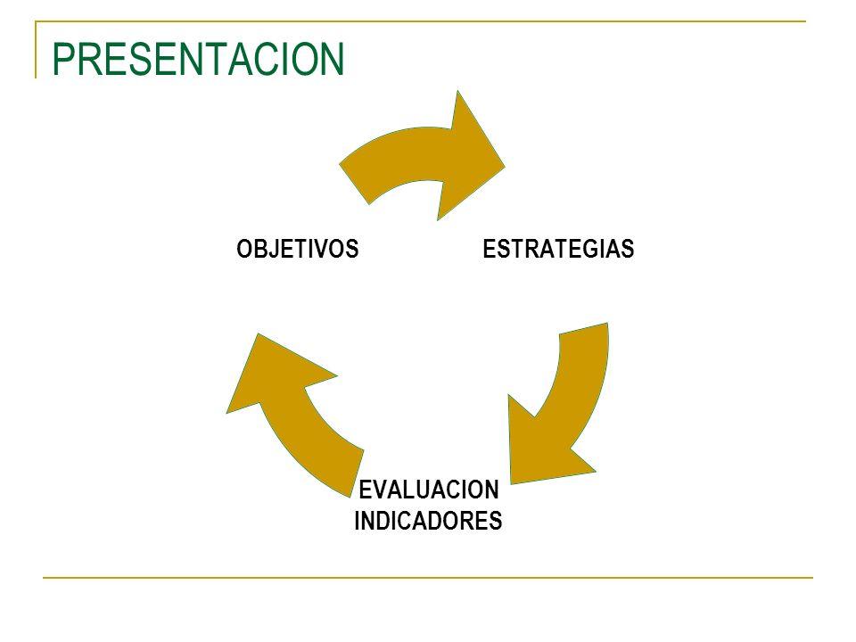 PRESENTACION ESTRATEGIAS EVALUACION INDICADORES OBJETIVOS