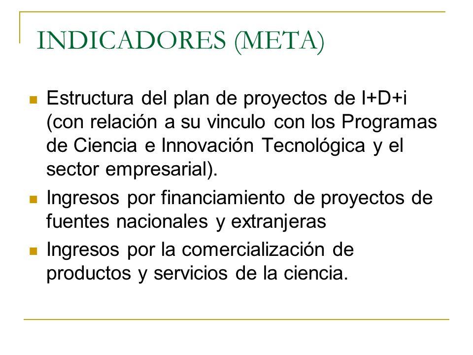 INDICADORES (META) Estructura del plan de proyectos de I+D+i (con relación a su vinculo con los Programas de Ciencia e Innovación Tecnológica y el sec
