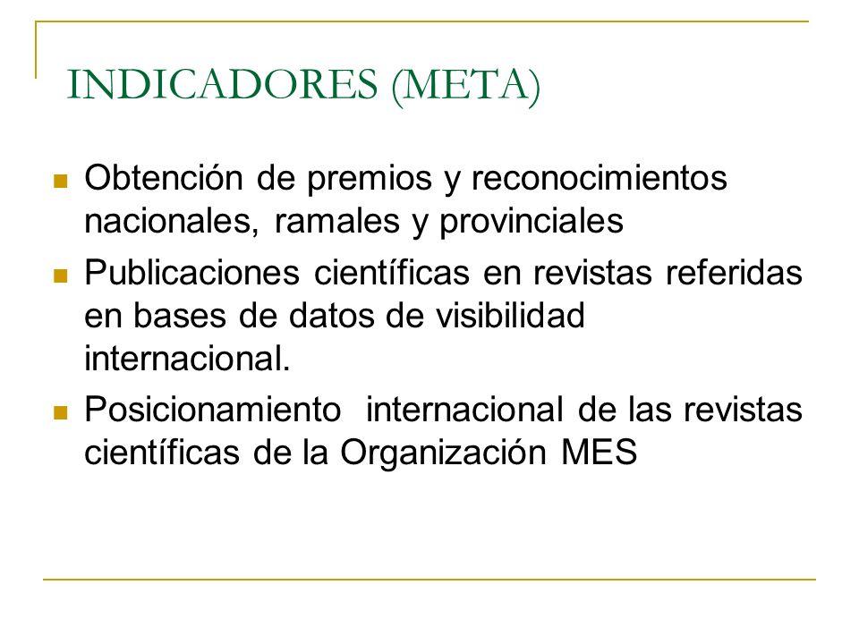 INDICADORES (META) Obtención de premios y reconocimientos nacionales, ramales y provinciales Publicaciones científicas en revistas referidas en bases