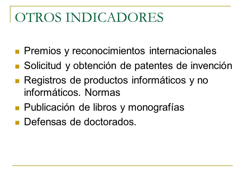 OTROS INDICADORES Premios y reconocimientos internacionales Solicitud y obtención de patentes de invención Registros de productos informáticos y no in