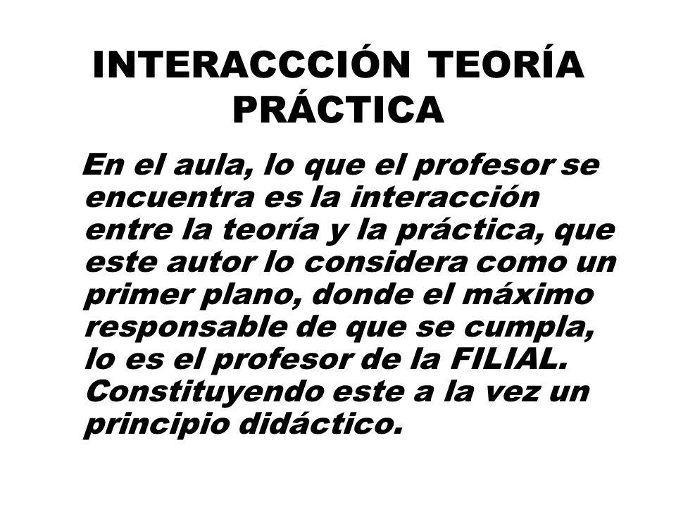 INTERACCCIÓN TEORÍA PRÁCTICA En el aula, lo que el profesor se encuentra es la interacción entre la teoría y la práctica, que este autor lo considera como un primer plano, donde el máximo responsable de que se cumpla, lo es el profesor de la FILIAL.