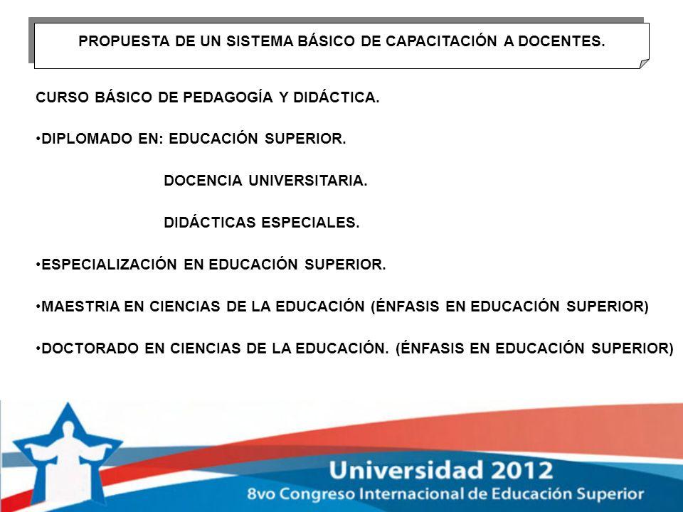 PROPUESTA DE UN SISTEMA BÁSICO DE CAPACITACIÓN A DOCENTES. CURSO BÁSICO DE PEDAGOGÍA Y DIDÁCTICA. DIPLOMADO EN: EDUCACIÓN SUPERIOR. DOCENCIA UNIVERSIT