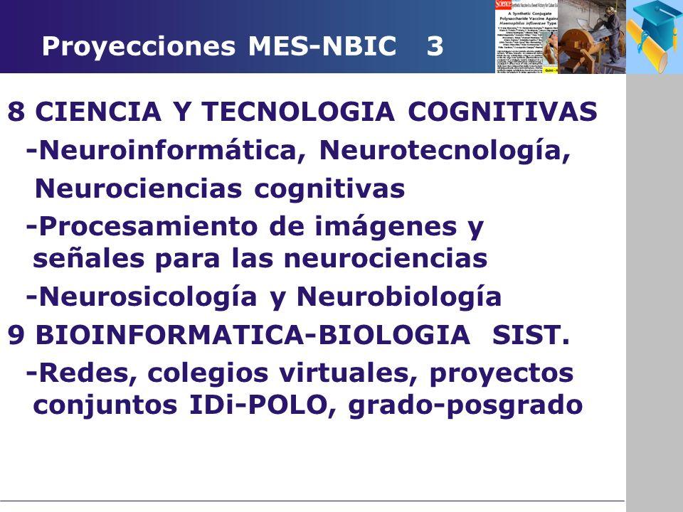 Proyecciones MES-NBIC 3 8 CIENCIA Y TECNOLOGIA COGNITIVAS -Neuroinformática, Neurotecnología, Neurociencias cognitivas -Procesamiento de imágenes y señales para las neurociencias -Neurosicología y Neurobiología 9 BIOINFORMATICA-BIOLOGIA SIST.