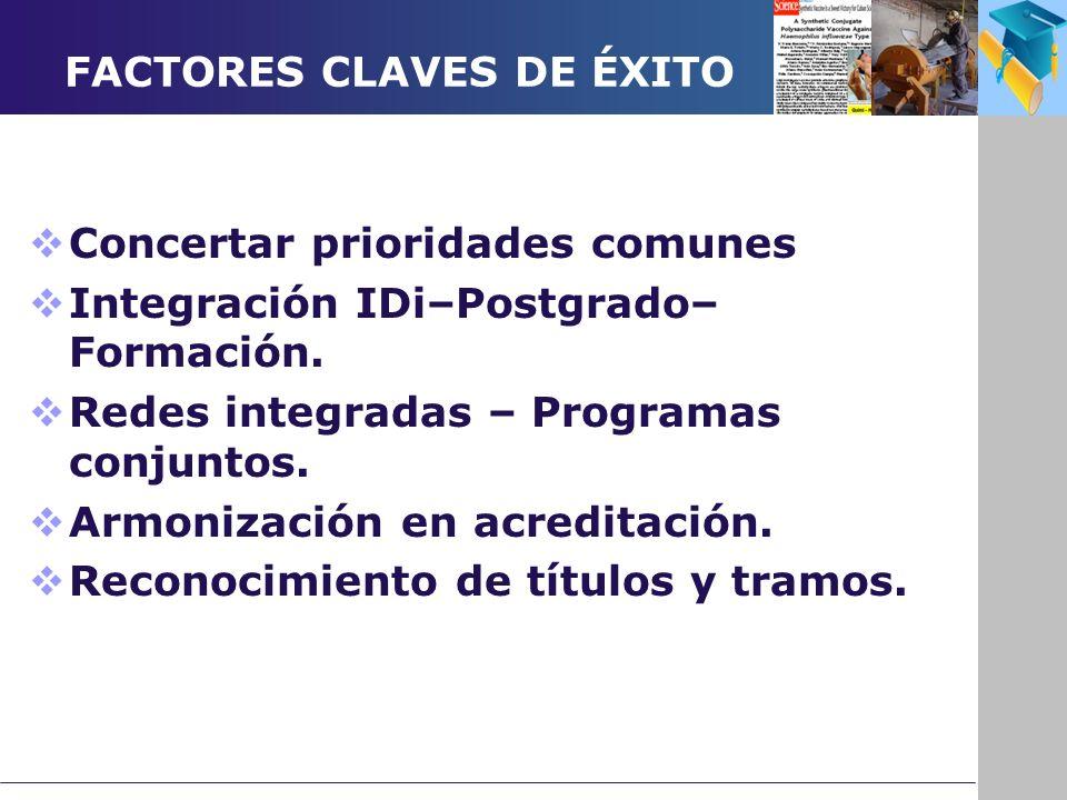 FACTORES CLAVES DE ÉXITO Concertar prioridades comunes Integración IDi–Postgrado– Formación.