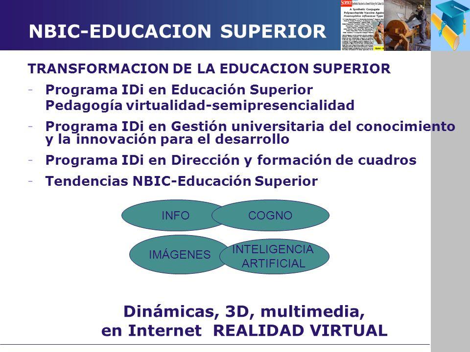 TRANSFORMACION DE LA EDUCACION SUPERIOR -Programa IDi en Educación Superior Pedagogía virtualidad-semipresencialidad -Programa IDi en Gestión universitaria del conocimiento y la innovación para el desarrollo -Programa IDi en Dirección y formación de cuadros -Tendencias NBIC-Educación Superior Dinámicas, 3D, multimedia, en Internet REALIDAD VIRTUAL INFOCOGNO IMÁGENES INTELIGENCIA ARTIFICIAL NBIC-EDUCACION SUPERIOR