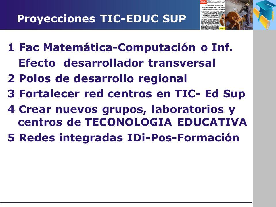 Proyecciones TIC-EDUC SUP 1 Fac Matemática-Computación o Inf.