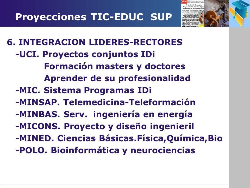 Proyecciones TIC-EDUC SUP 6. INTEGRACION LIDERES-RECTORES -UCI.