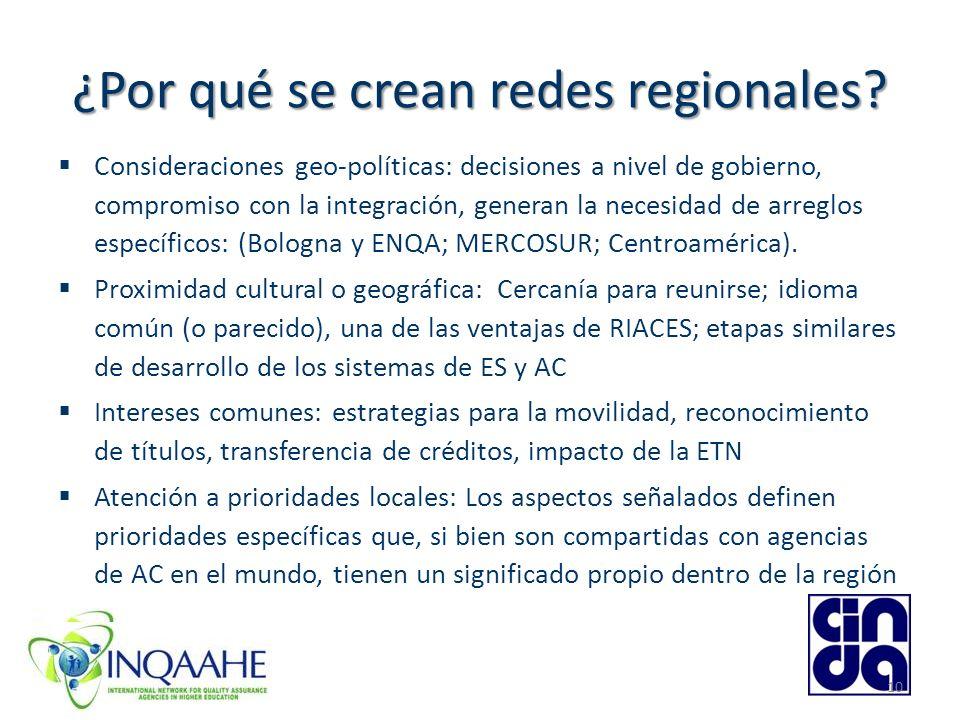 10 ¿Por qué se crean redes regionales.