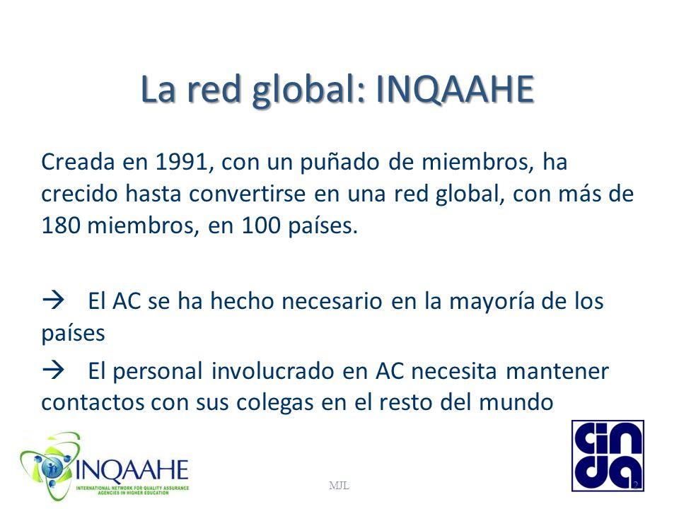 MJL2 La red global: INQAAHE Creada en 1991, con un puñado de miembros, ha crecido hasta convertirse en una red global, con más de 180 miembros, en 100 países.