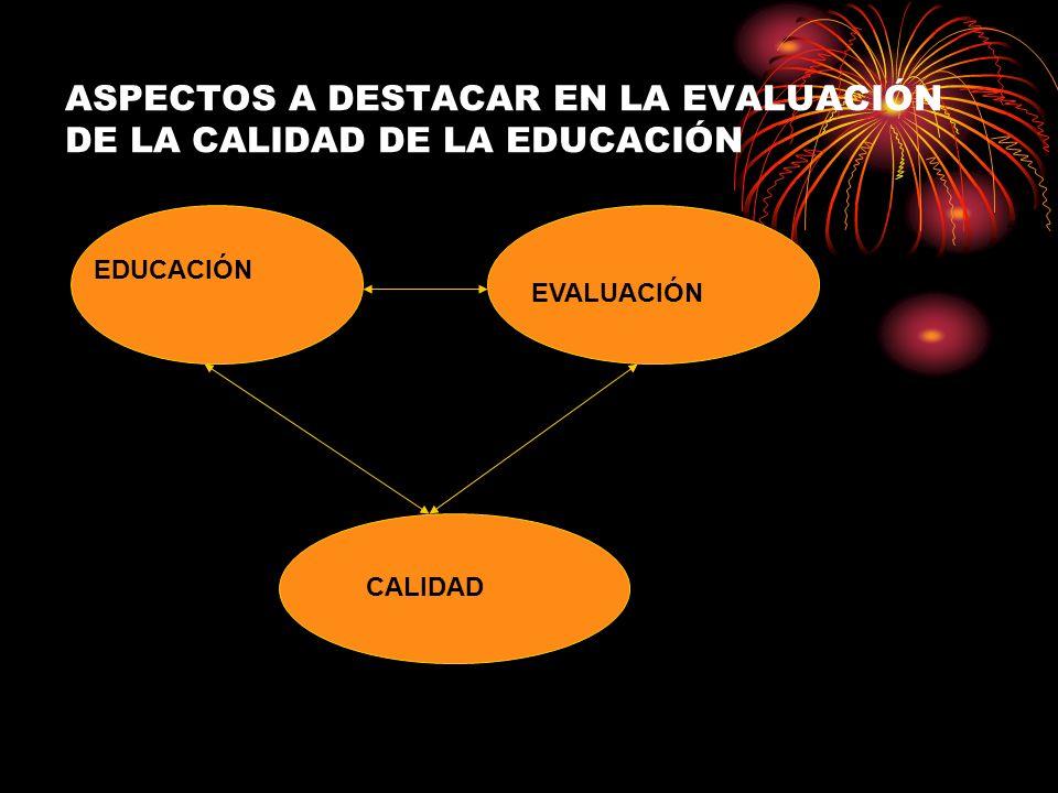 ASPECTOS A DESTACAR EN LA EVALUACIÓN DE LA CALIDAD DE LA EDUCACIÓN EDUCACIÓN EVALUACIÓN CALIDAD