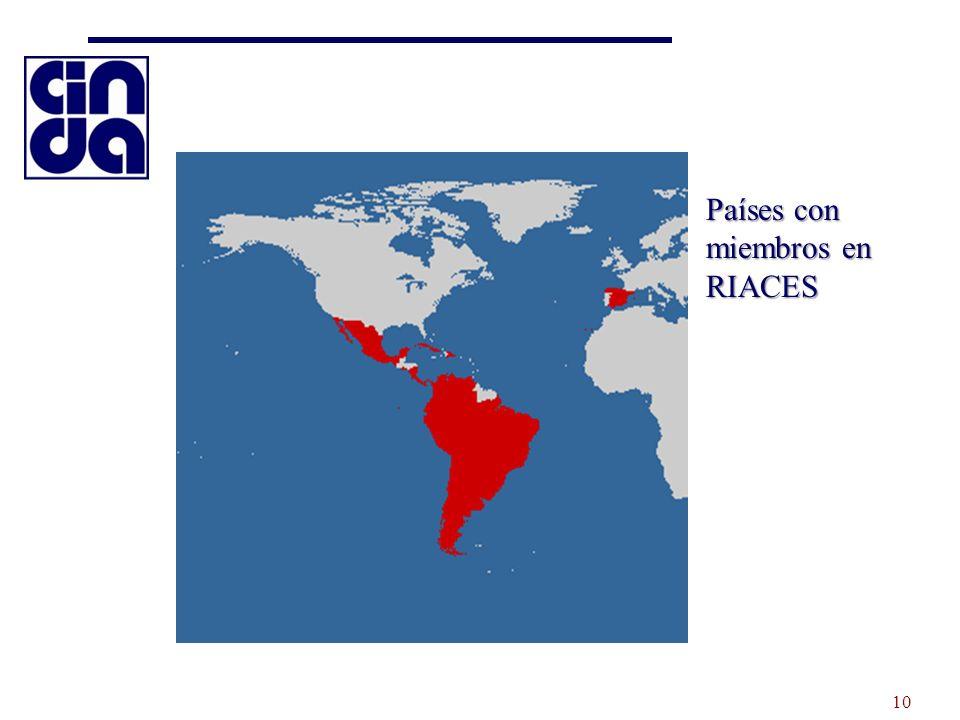 Países con miembros en RIACES 10