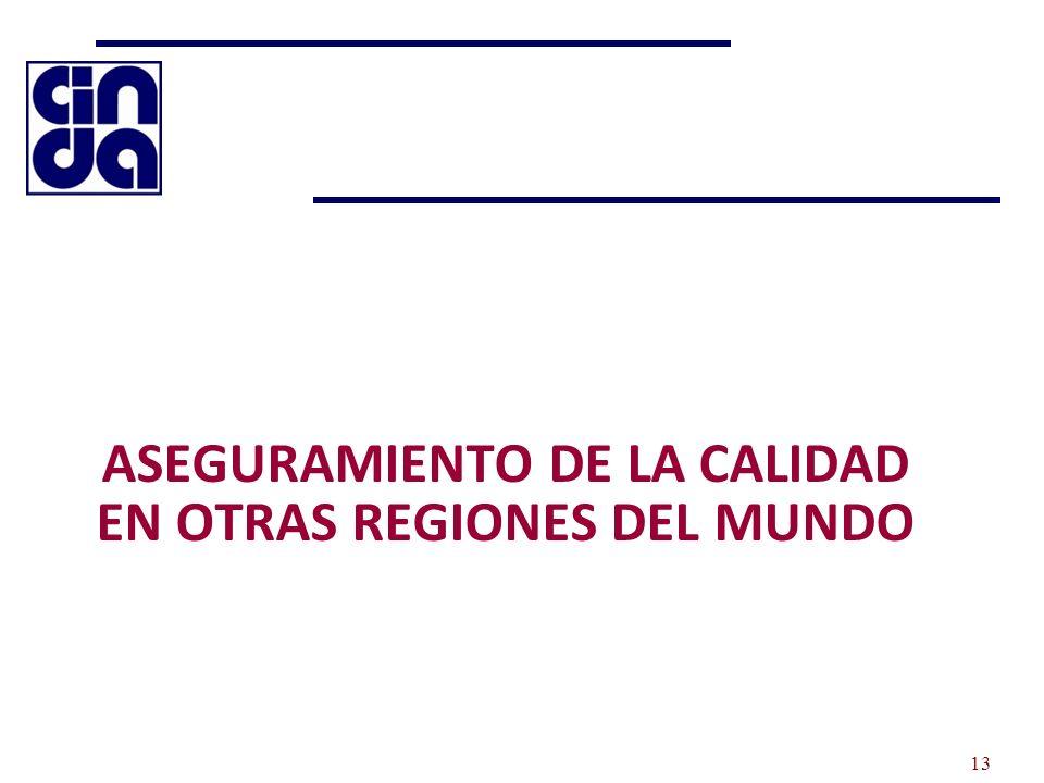 ASEGURAMIENTO DE LA CALIDAD EN OTRAS REGIONES DEL MUNDO 13