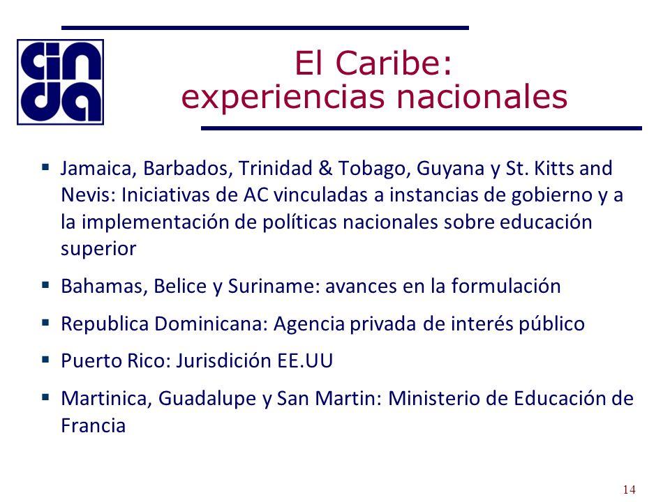 El Caribe: experiencias nacionales Jamaica, Barbados, Trinidad & Tobago, Guyana y St. Kitts and Nevis: Iniciativas de AC vinculadas a instancias de go