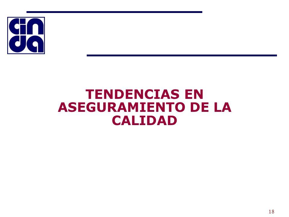 TENDENCIAS EN ASEGURAMIENTO DE LA CALIDAD 18