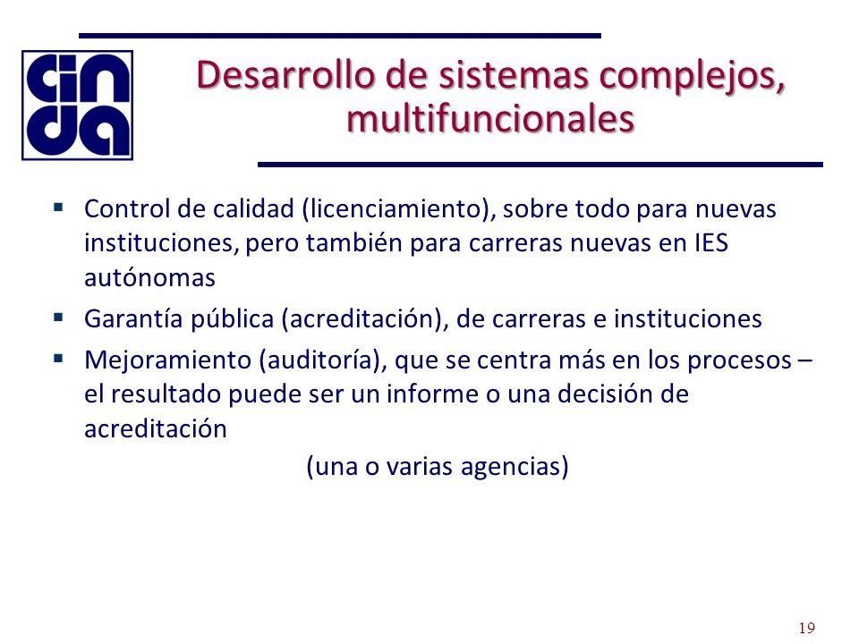 Desarrollo de sistemas complejos, multifuncionales Control de calidad (licenciamiento), sobre todo para nuevas instituciones, pero también para carrer