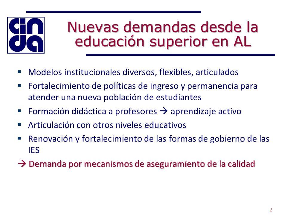 Nuevas demandas desde la educación superior en AL Modelos institucionales diversos, flexibles, articulados Fortalecimiento de políticas de ingreso y p