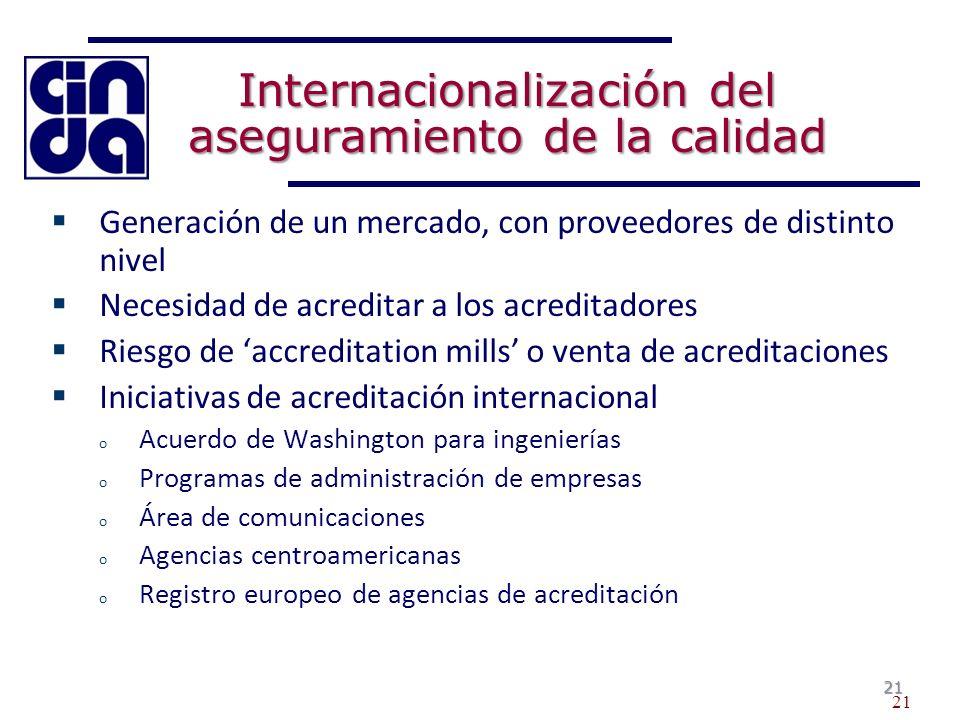 21 Internacionalización del aseguramiento de la calidad Generación de un mercado, con proveedores de distinto nivel Necesidad de acreditar a los acreditadores Riesgo de accreditation mills o venta de acreditaciones Iniciativas de acreditación internacional o Acuerdo de Washington para ingenierías o Programas de administración de empresas o Área de comunicaciones o Agencias centroamericanas o Registro europeo de agencias de acreditación 21