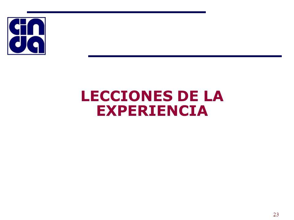 LECCIONES DE LA EXPERIENCIA 23