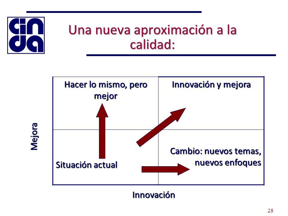 Una nueva aproximación a la calidad: Hacer lo mismo, pero mejor Innovación y mejora Situación actual Cambio: nuevos temas, nuevos enfoques Mejora Innovación 28