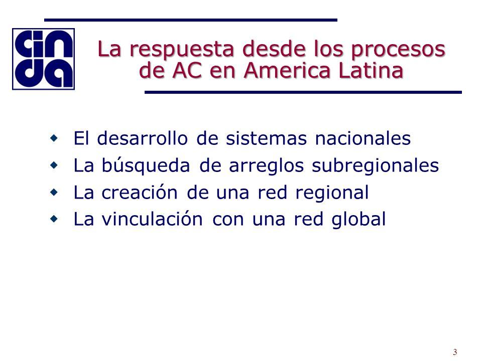 La respuesta desde los procesos de AC en America Latina El desarrollo de sistemas nacionales La búsqueda de arreglos subregionales La creación de una red regional La vinculación con una red global 3
