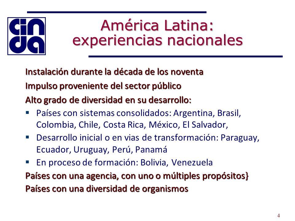 América Latina: experiencias nacionales Instalación durante la década de los noventa Impulso proveniente del sector público Alto grado de diversidad e