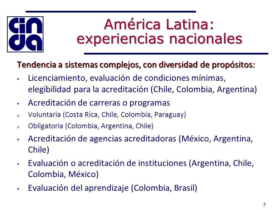 América Latina: experiencias nacionales Tendencia a sistemas complejos, con diversidad de propósitos: Licenciamiento, evaluación de condiciones mínima