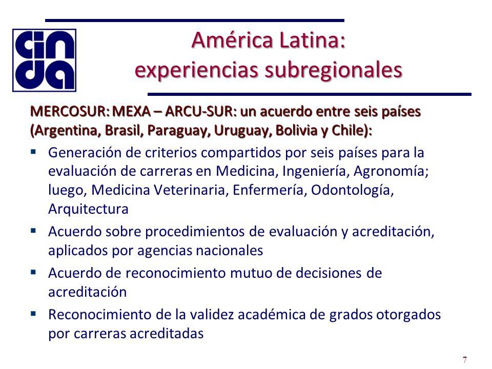 MERCOSUR: MEXA – ARCU-SUR: un acuerdo entre seis países (Argentina, Brasil, Paraguay, Uruguay, Bolivia y Chile): Generación de criterios compartidos p