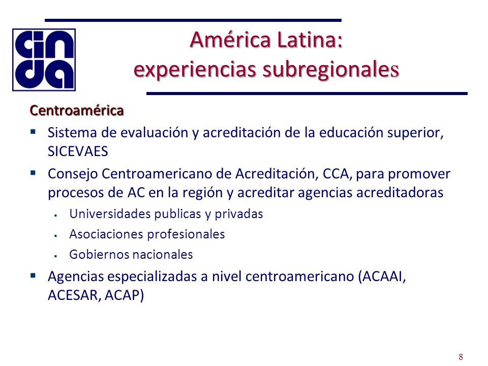 Centroamérica Sistema de evaluación y acreditación de la educación superior, SICEVAES Consejo Centroamericano de Acreditación, CCA, para promover proc