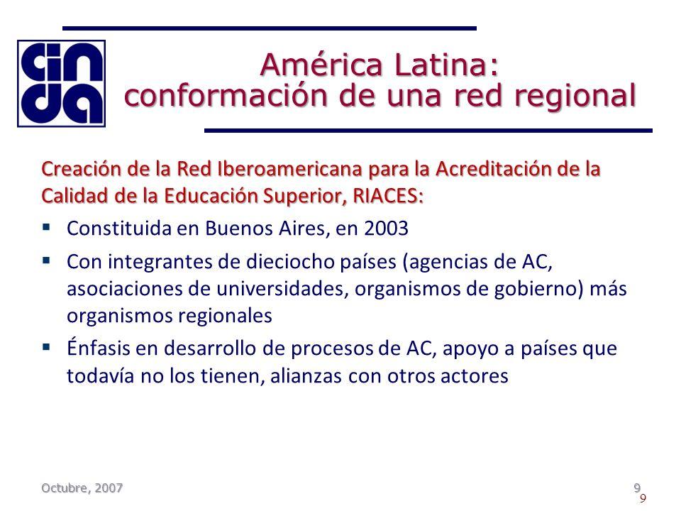 Octubre, 2007 9 América Latina: conformación de una red regional Creación de la Red Iberoamericana para la Acreditación de la Calidad de la Educación Superior, RIACES: Constituida en Buenos Aires, en 2003 Con integrantes de dieciocho países (agencias de AC, asociaciones de universidades, organismos de gobierno) más organismos regionales Énfasis en desarrollo de procesos de AC, apoyo a países que todavía no los tienen, alianzas con otros actores 9