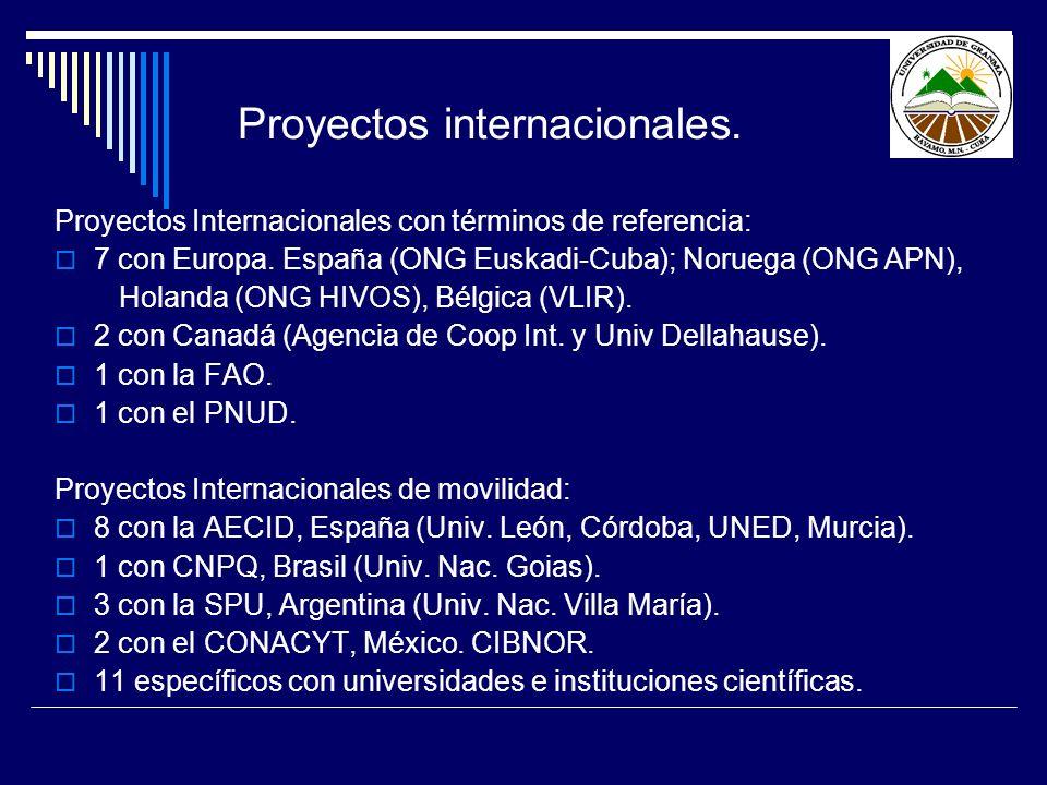 Proyectos internacionales. Proyectos Internacionales con términos de referencia: 7 con Europa. España (ONG Euskadi-Cuba); Noruega (ONG APN), Holanda (