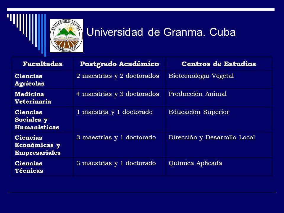 FacultadesPostgrado AcadémicoCentros de Estudios Ciencias Agrícolas 2 maestrías y 2 doctoradosBiotecnología Vegetal Medicina Veterinaria 4 maestrías y