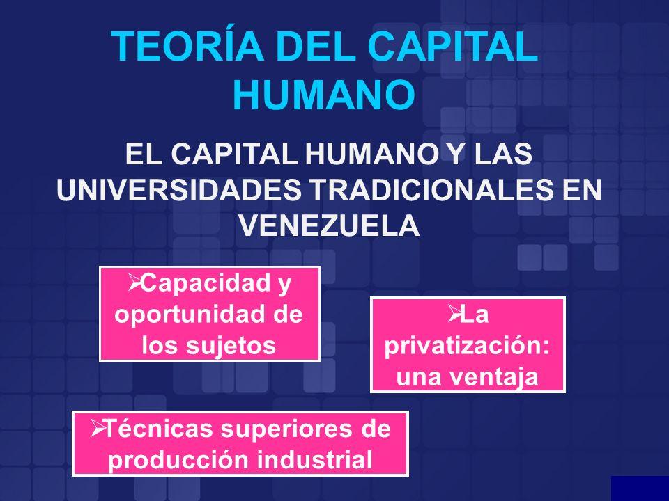 TEORÍA DEL CAPITAL HUMANO EL CAPITAL HUMANO Y LAS UNIVERSIDADES TRADICIONALES EN VENEZUELA Capacidad y oportunidad de los sujetos La privatización: un