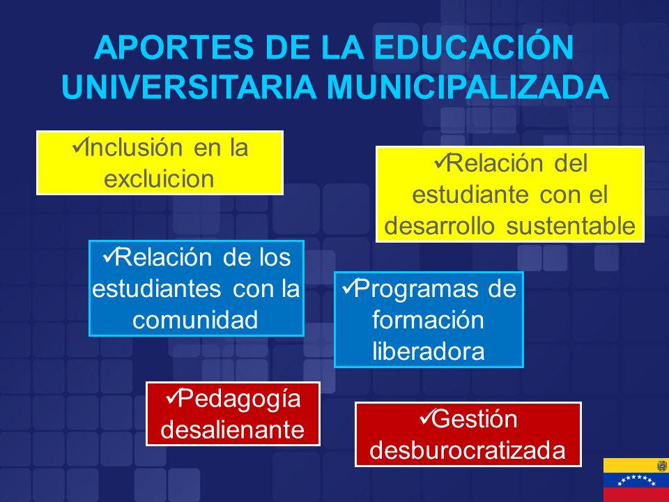 APORTES DE LA EDUCACIÓN UNIVERSITARIA MUNICIPALIZADA Inclusión en la excluicion Relación del estudiante con el desarrollo sustentable Relación de los