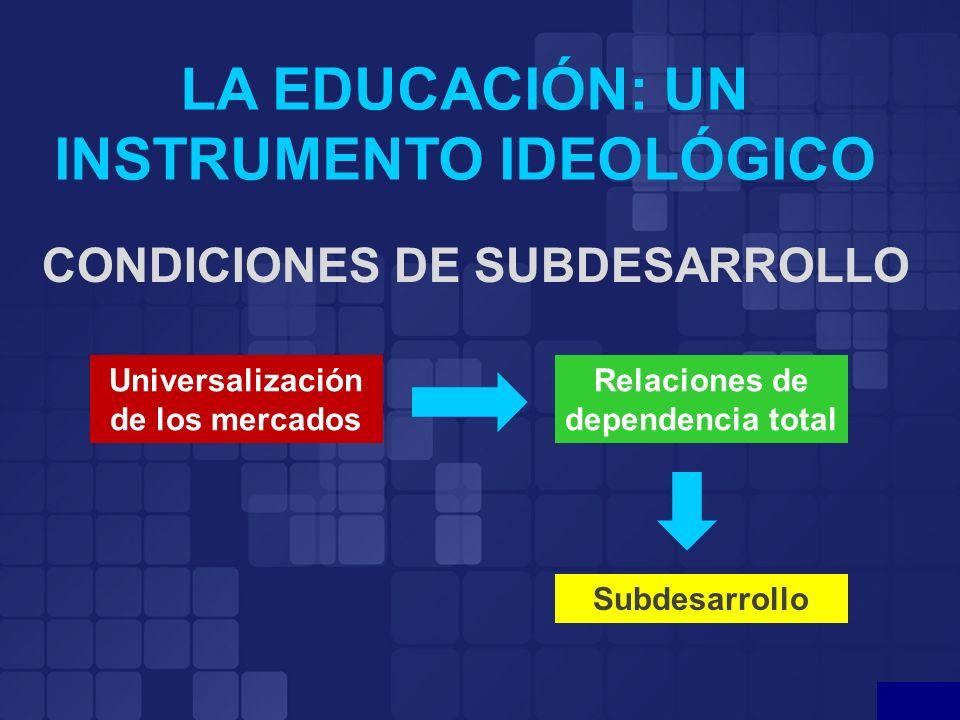 LA EDUCACIÓN: UN INSTRUMENTO IDEOLÓGICO CONDICIONES DE SUBDESARROLLO Universalización de los mercados Relaciones de dependencia total Subdesarrollo