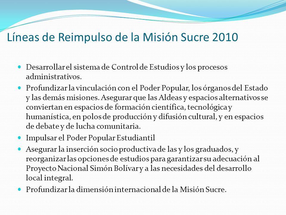 Líneas de Reimpulso de la Misión Sucre 2010 Desarrollar el sistema de Control de Estudios y los procesos administrativos. Profundizar la vinculación c