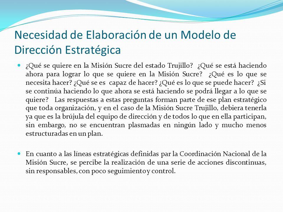 Necesidad de Elaboración de un Modelo de Dirección Estratégica ¿Qué se quiere en la Misión Sucre del estado Trujillo? ¿Qué se está haciendo ahora para