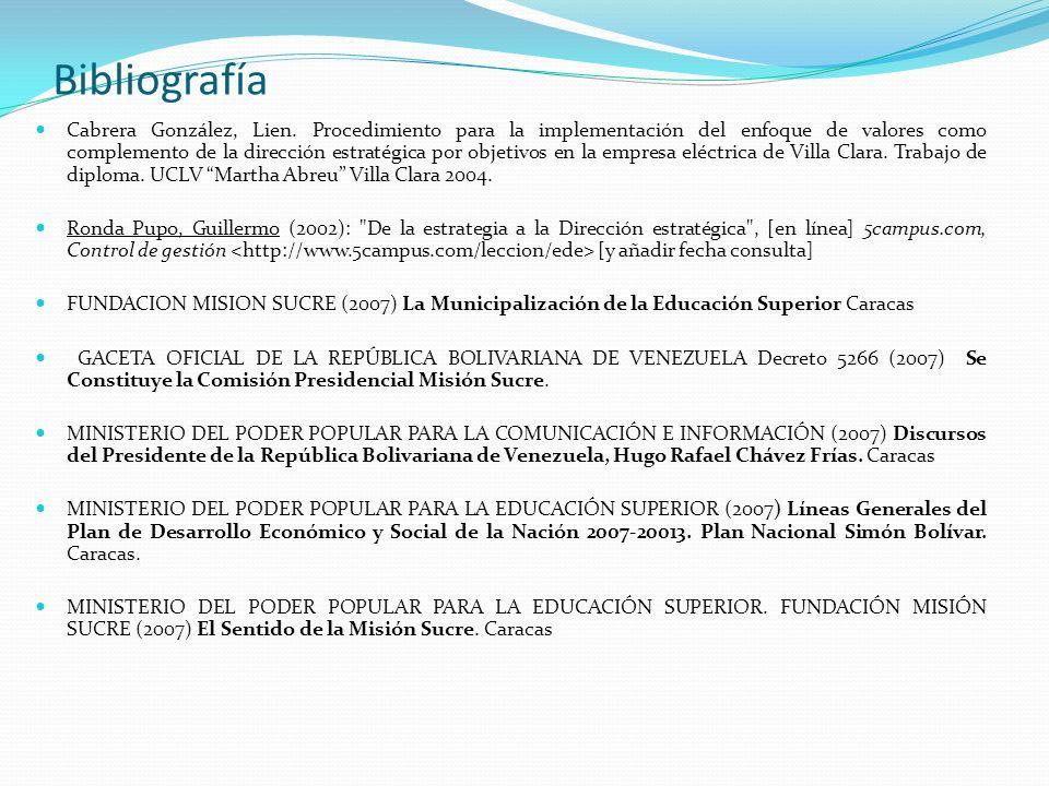 Bibliografía Cabrera González, Lien. Procedimiento para la implementación del enfoque de valores como complemento de la dirección estratégica por obje