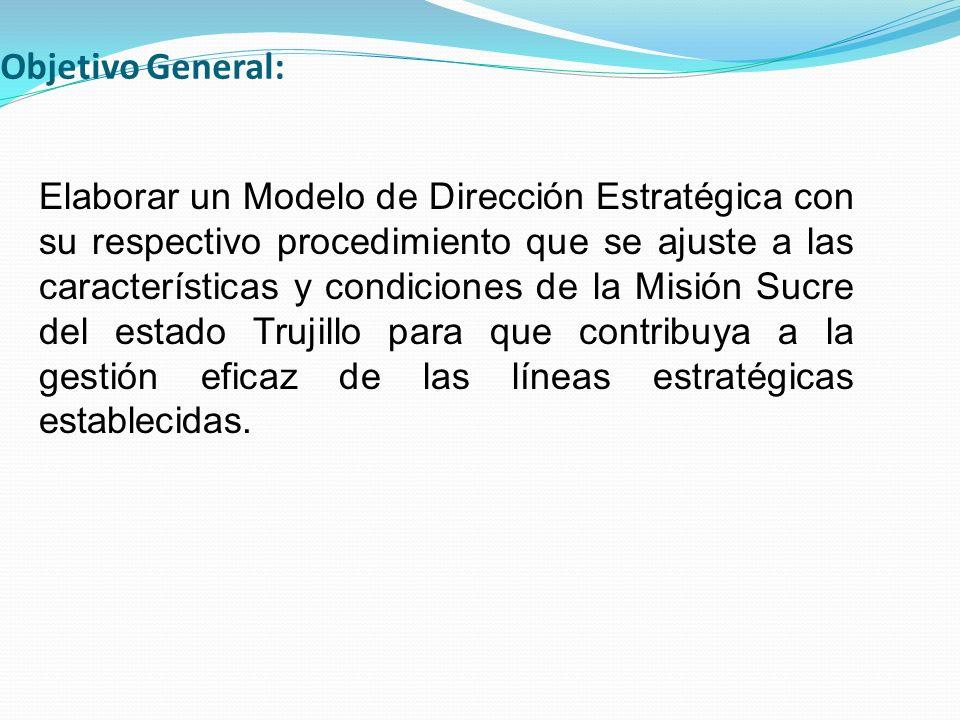 Objetivo General: Elaborar un Modelo de Dirección Estratégica con su respectivo procedimiento que se ajuste a las características y condiciones de la