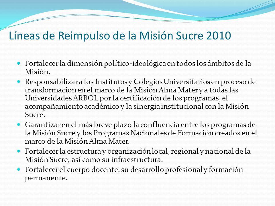 Líneas de Reimpulso de la Misión Sucre 2010 Fortalecer la dimensión político-ideológica en todos los ámbitos de la Misión. Responsabilizar a los Insti