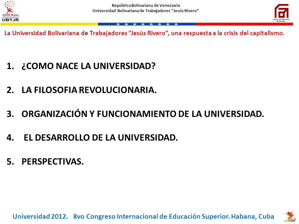 1.¿COMO NACE LA UNIVERSIDAD? 2.LA FILOSOFIA REVOLUCIONARIA. 3.ORGANIZACIÓN Y FUNCIONAMIENTO DE LA UNIVERSIDAD. 4. EL DESARROLLO DE LA UNIVERSIDAD. 5.P