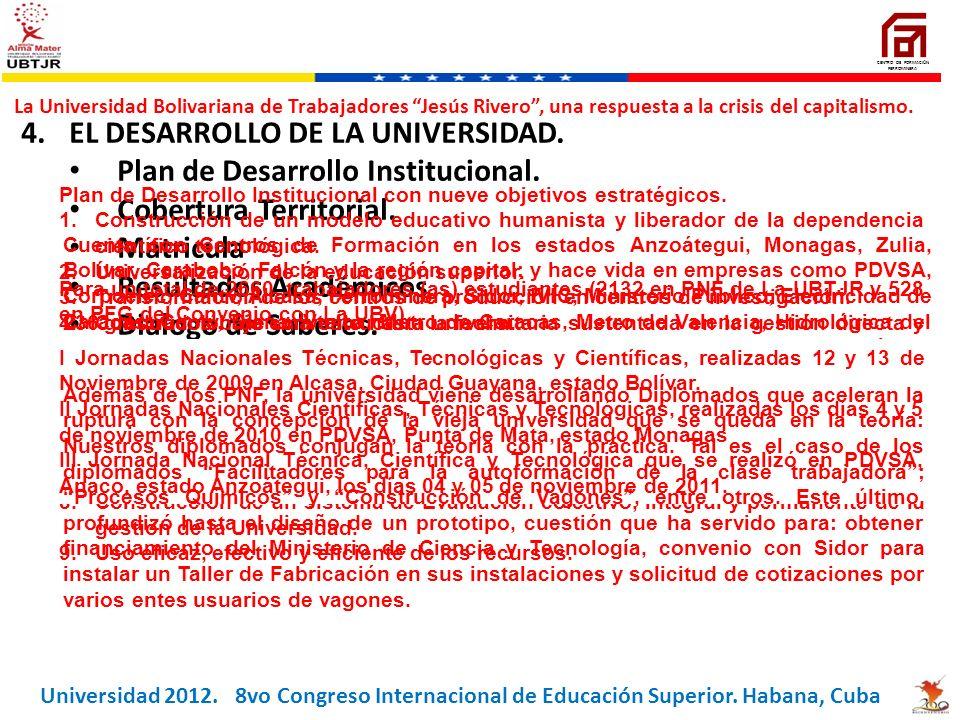4.EL DESARROLLO DE LA UNIVERSIDAD. Plan de Desarrollo Institucional. Cobertura Territorial. Matricula Resultados Académicos Dialogo de Saberes. Invest
