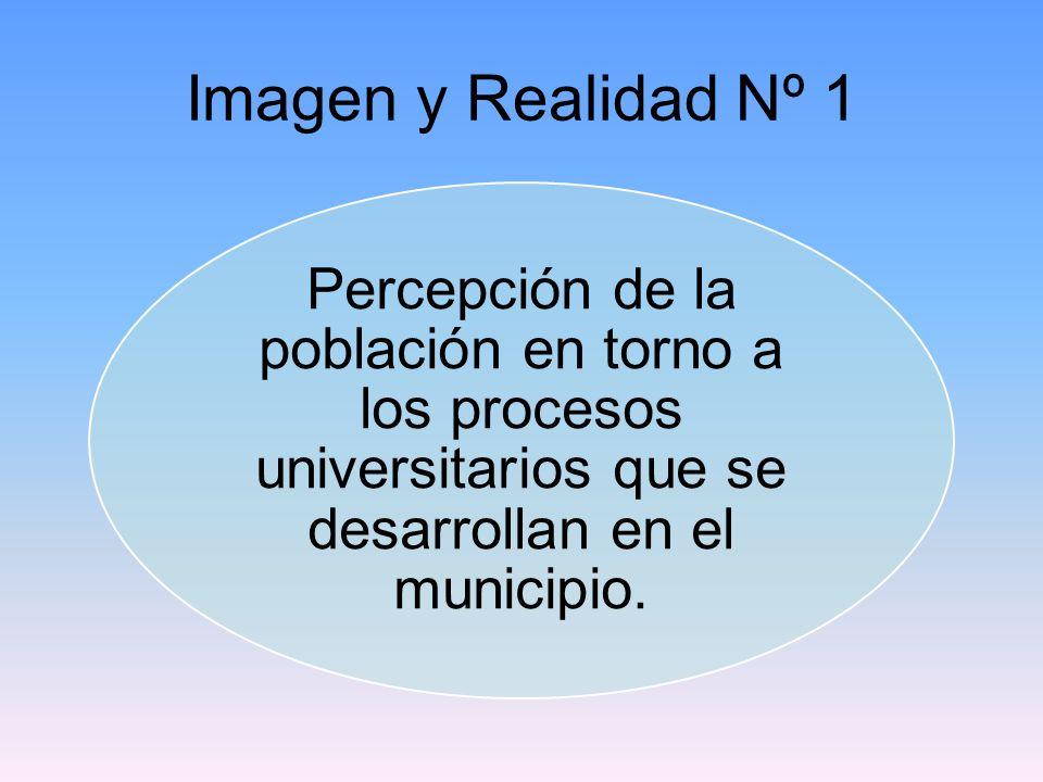 Imagen y Realidad Nº 1 Percepción de la población en torno a los procesos universitarios que se desarrollan en el municipio.