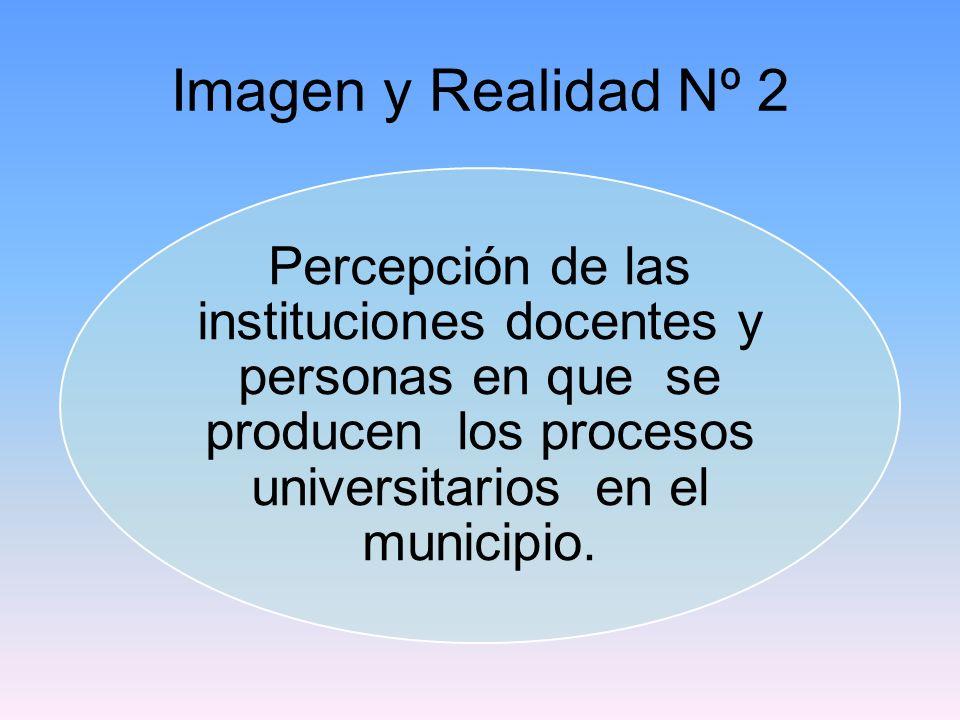Imagen y Realidad Nº 2 Percepción de las instituciones docentes y personas en que se producen los procesos universitarios en el municipio.
