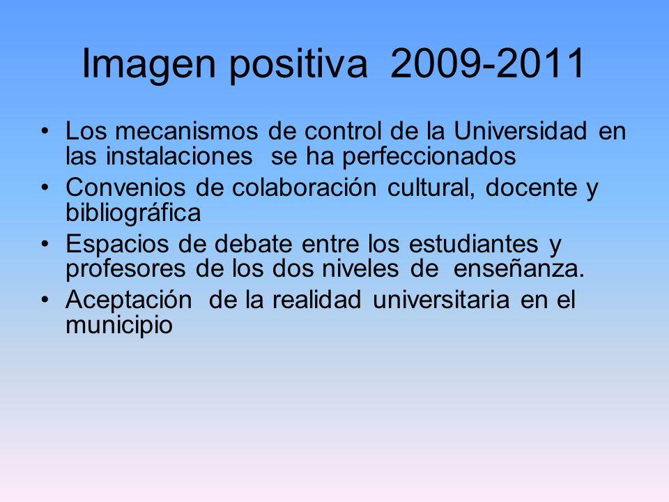 Imagen positiva 2009-2011 Los mecanismos de control de la Universidad en las instalaciones se ha perfeccionados Convenios de colaboración cultural, docente y bibliográfica Espacios de debate entre los estudiantes y profesores de los dos niveles de enseñanza.