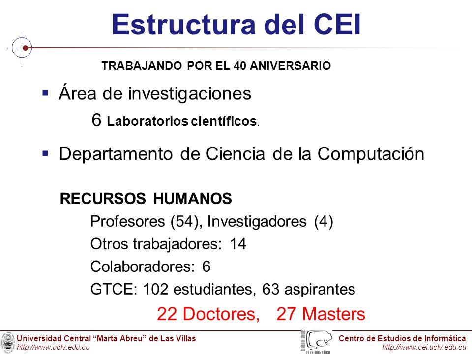 Universidad Central Marta Abreu de Las Villas http://www.uclv.edu.cu Centro de Estudios de Informática http://www.cei.uclv.edu.cu Estructura del CEI Á